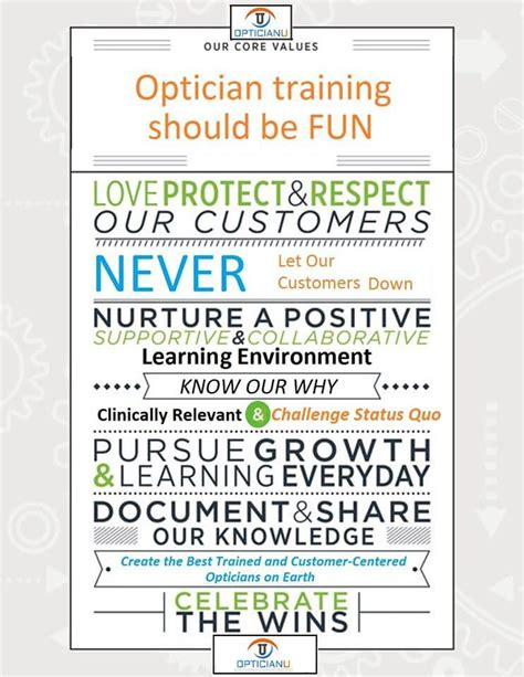 optician about us and the optiquick rapid system