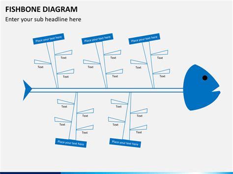 fishbone diagram powerpoint fishbone diagram powerpoint template sketchbubble