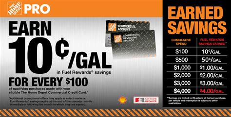 home depot pro fuel rewards program tools in