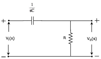 high pass filter theory high pass filter theory 28 images causal high pass filters model dise 241 o electr 243 nico