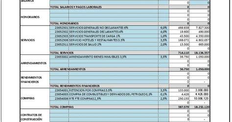 formulario350 en excel retencion 2017 pensamiento contable herramientas anexo retefuente