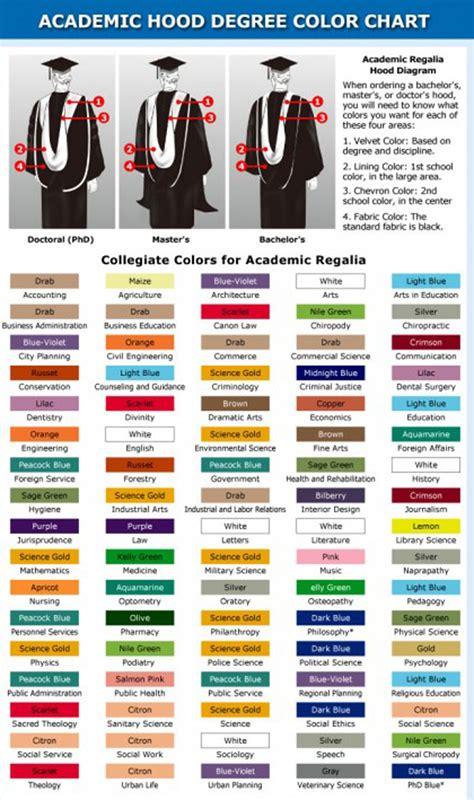 graduation colors graduation shop the different graduation regalia colors