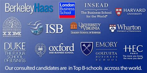 Best Consulting Mba Programs In Europe 2016 by Best Mba Admission Consultants In India General Education