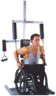 the best paraplegic exercises wheelchair health fitness fitness diet exercise