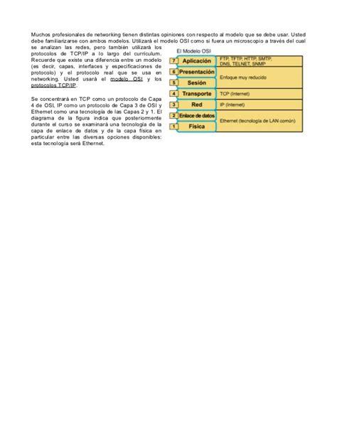Modelo Curriculum Tcp Modelo Osi Y Tcp Ip