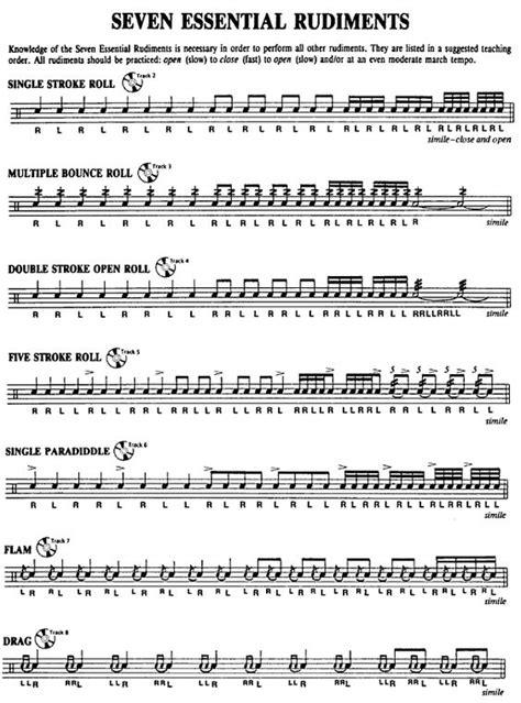 drum pattern player how to read drum tabs pdf how to read drum tabs