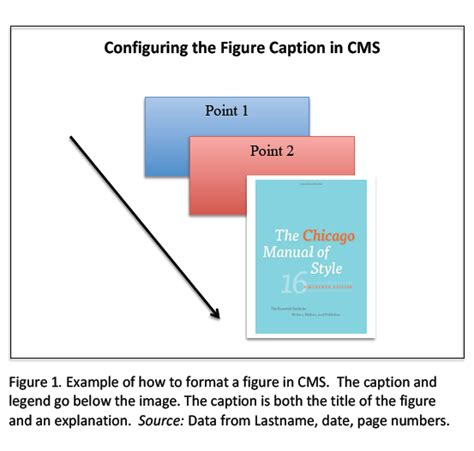 Table Caption Research Paper by Style Guides And Reference Management Services Defend Publish