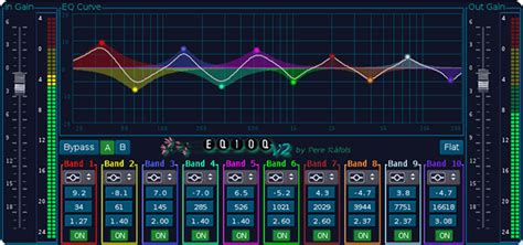 Equalizer Bell Up the best equalizers the top hardware eq s for mixing mastering ln