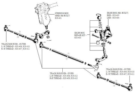 steering suspension diagram image gallery steering diagram