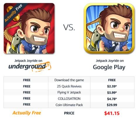Play Store Vs App Store Which Is Better Play Vs Appstore Which Is Better