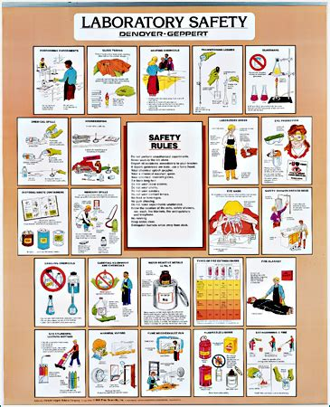 Laboratory safety chart denoyer geppert science company
