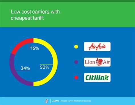 citilink vs lion low cost carriers citilink vs lion air vs air asia jakpat