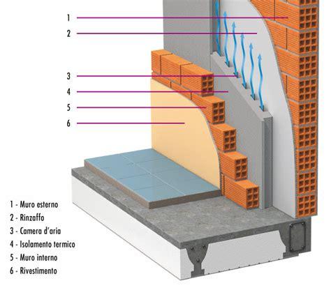 isolamento muro interno isolamento di muri esterni