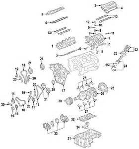 Buick Enclave Timing Chain Recall 2008 Buick Enclave Timing Chain Problems Autos Post