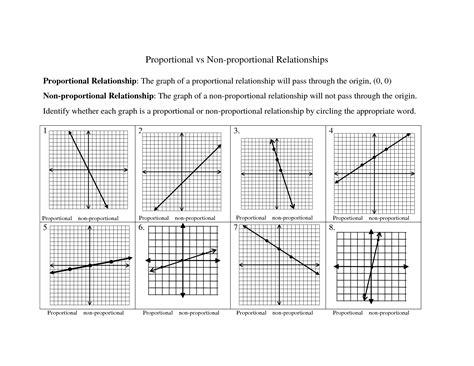 proportional relationship worksheet 15 best images of slope practice worksheet 8th grade math practice worksheets 7th grade math