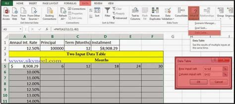 excel what if data table what if analysis and excel two input data table