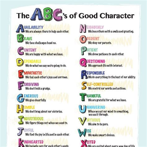 Character Education Letter To Parents character for how to raise trustworthy character trait characters and happy