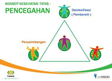 Tiens Renuves Beneficial Tianshi by Bisnis Tiens Luar Biasa Konsep Kesehatan Tiens Produk Tiens