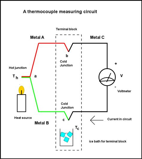 thermocouple circuit schematic how to build a