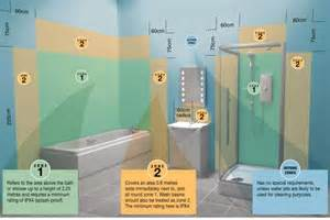 Bathroom Light Zones Top Tips On Bathroom Lighting Arrow Electrical News