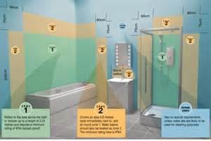 Top Tips On Bathroom Lighting Arrow Electrical Blog