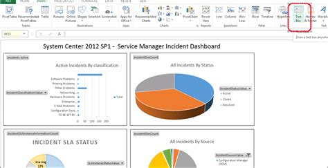 sharepoint incident reporting template how to create an incident dashboard using excel in system