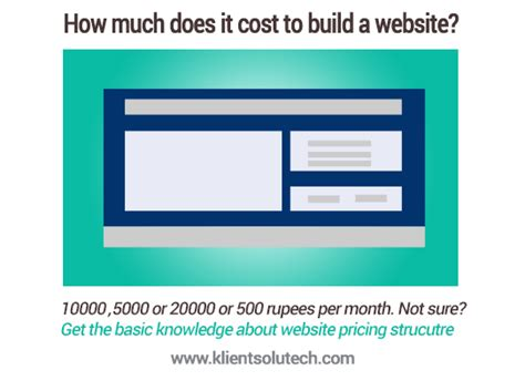 How Much Does It Cost To Build A Website Klient Solutech How Much Does It Cost To Build A Garden Wall