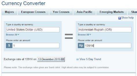 converter yahoo cara mengetahui nilai tukar mata uang asing kurs dunia