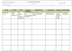 Stakeholder List Template Plan Stakeholder Management Project Management Templates