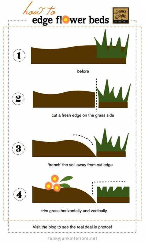 how to edge flower bed how to edge your grass and flower beds mi casa pinterest