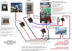standard diversion disconnect solar dual solar and wind