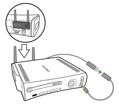 adattatore wifi xbox adattatore wifi xbox adattatore wifi adattatore di rete xbox 360 accessori xbox 360 guida