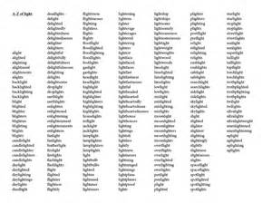 word list eatsleepworkplay