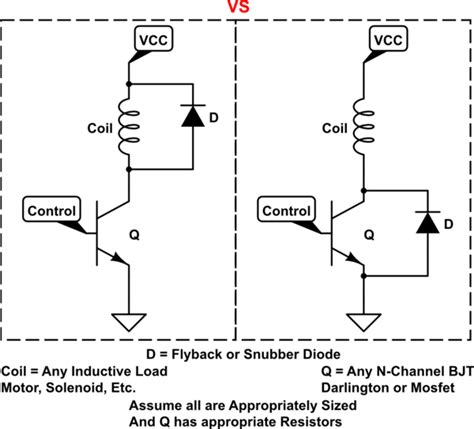 flyback diode motor protection correct use of flyback or snubber diode across motor or transistor electrical