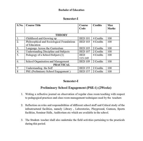 Ggsipu Mba Syllabus by Ggsipu B Ed Entrance Syllabus 2018 2019 Student Forum