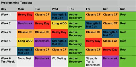 programming update and template crossfit thames