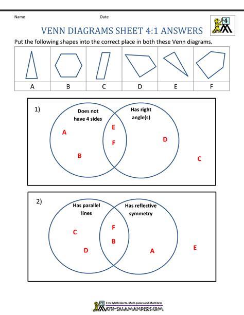 printable venn diagram math aids comfortable venn diagram math worksheets 7th grade ideas