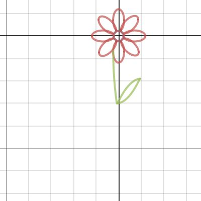 how to draw a boat on a graphing calculator conics project flower