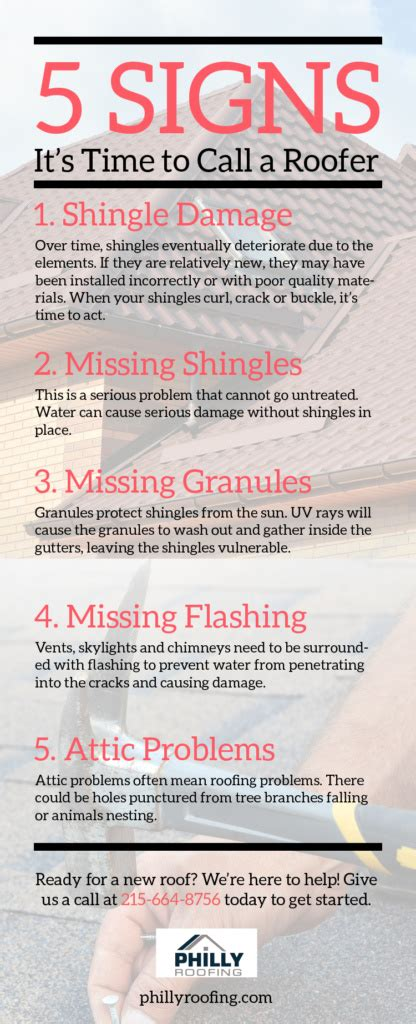 Top 5 Signs That Its Time To Call It Quits by 5 Signs It S Time To Call A Roofer Infographic Philly