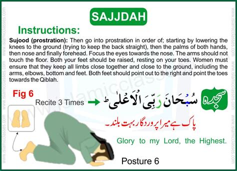 How To Pray Namaz Salat Prayer For Children