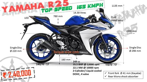 cbr top model price 100 honda cbr 150r price and mileage race fiero