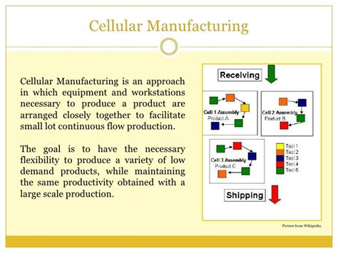 cell layout ppt cellular manufacturing flexible operations