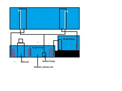 aquarium return design separate sump and refugium tanks reef2reef saltwater and