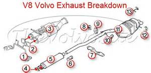 Volvo V70 Exhaust System Diagram Volvo Xc90 Exhaust Parts 2003 2014 At Swedish Auto Parts
