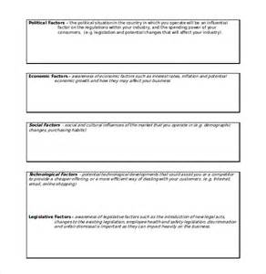 advertising plan template free marketing plan