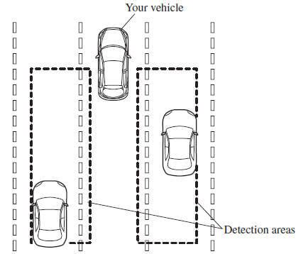 ford premium sound wiring diagram car repair manuals and