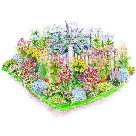 Flower Garden Designs And Layouts Creative Of Flower Garden Layout Planner Garden Plans Gardensdecor