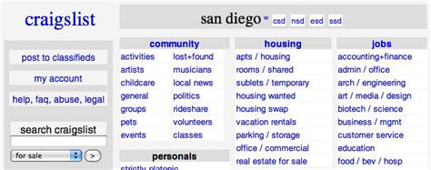 Apartments In San Diego On Craigslist Craigslist County San Diego Ca Motorcycle Review