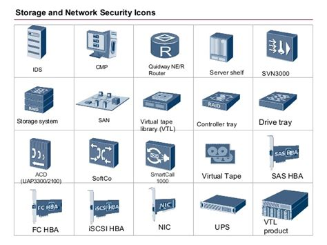 huawei visio stencils image gallery nic icon