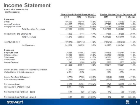 real estate financial statement template 20 real estate financial statement template statment of